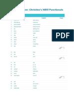 German Basic Essential Word list