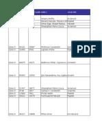 Alocare Sarcini Zona 4 (3)
