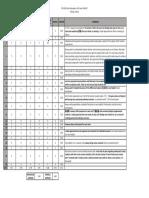 pib 2016 yu-shan cheng 5th year evaluation