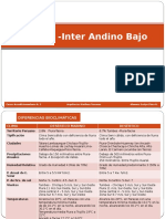 Zona 3 - Inter Andino Bajo - Evelyn Pinto