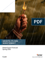 Global Export Forecast