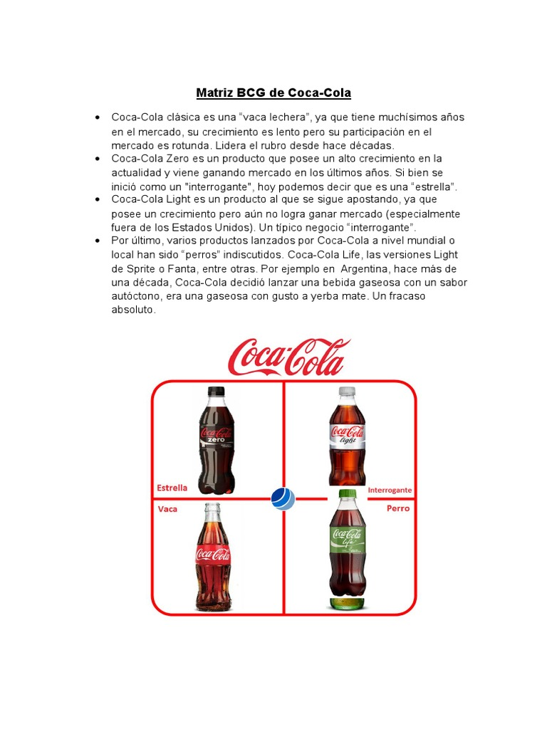bcg matrix of coca cola Free essay: using coca cola to explain ansoff's matrix ansoff's matrix is a useful tool for examining a company's product range the four main options are.