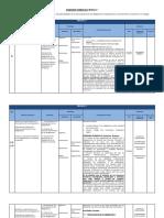 Itinerario Formativo Modulo I