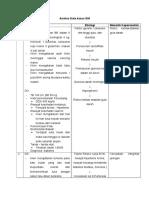 Analisa Data Kasus DM