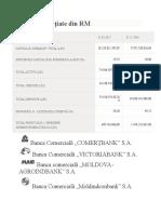 Băncile Licențiate Din RM