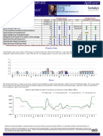Big Sur Real Estate Sales Market Action Report for April 2017
