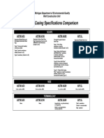 HSS Pipe Comparisons - Michigan Department of Environmental Quality.pdf