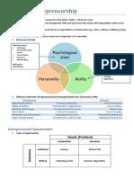 46295964-Notes-on-Entrepreneurship.pdf