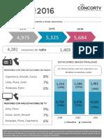 05-Infografia-estadisticas-radio-tv-2016.pdf