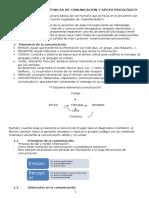 Tema 1 Aplicación de Técnicas de Comunicación y Apoyo Psicológico