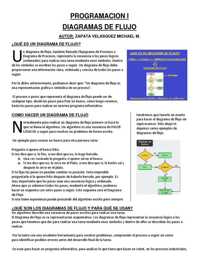 Articulo 1 ccuart Images
