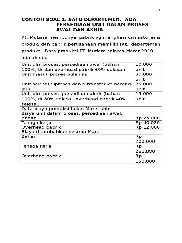 Contoh Soal Penentuan Biaya Proses 2