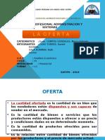 Exposición - La Oferta
