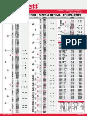 Metric Tap Drill Chart Pdf