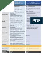 Icis Supply Demand Comparison Table 24aug