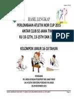 hasil-lengkap-ikor-cup-2-tahun-2015-kelompok-umur-16-18-tahun.pdf