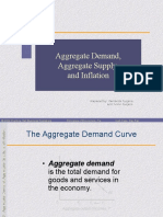 ISK_Aggregate Demand, Aggregate Supply