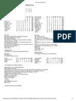 BOX SCORE - 051617 vs Peoria.pdf