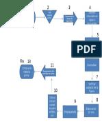 Diagrama de Proceso de Produccion
