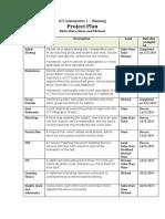 ictproject plan docx  2