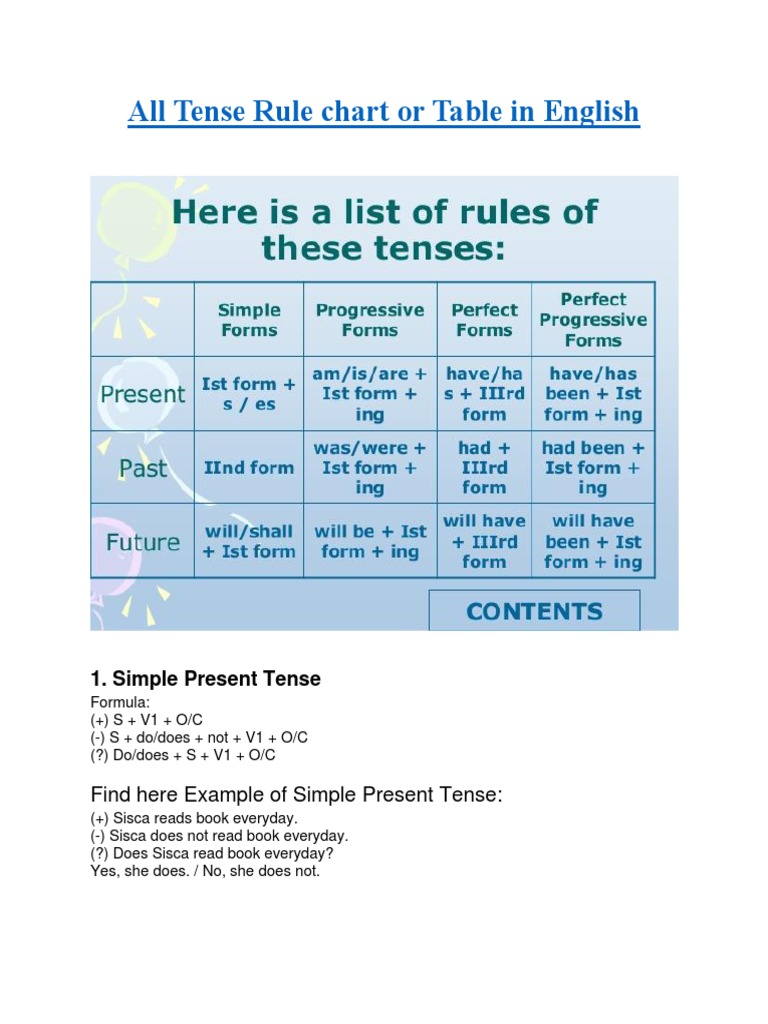 All Tense Rule Chart and Table in PDF | Grammatical Tense | Perfect ...