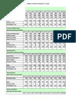 Falmouth Election Results May 16, 2017
