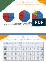 احصائيات-2014-2