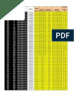 Dados Parque Universitario 1ª Etapa 12_2016