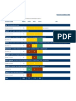 Website Vendor Evaluation Matrix