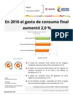 PIB IVtrim16 Demanda