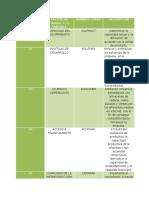 CUADRO DE VARIABLES_PROSPECTIVA ESTRATEGICA_JOHN FONTECHA.docx