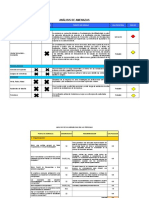Analisis de Vulnerabilidad DIAGEO COLOMBIA S.a (1)