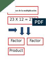 Partes de La Multiplicación