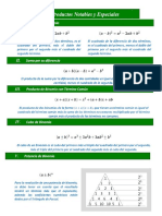 Formulas Productosnotables