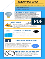 Infografía Plataforma Educativa