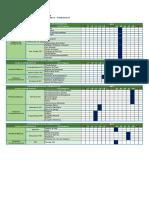 Cronograma Capacitacion Personal Informatica