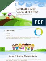 interactive pp