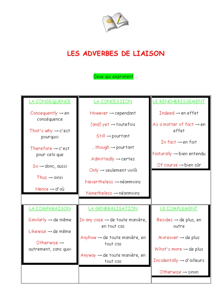 Les Adverbes De Liaison