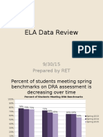 ela data review 9 30 15