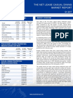 2017 Q1 Net Lease Casual Dining Report |  The Boulder Group