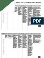 Matriz Compet y Capac- Hge - r.m. 199-2015