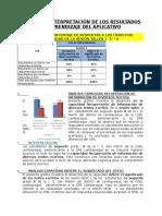 Análisis e Interpretación de Los Resultados de Aprendizaje Del Aplicativo (1)