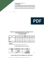 Estimasi Pemasukan Notaris Ppat 2010