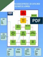 Ideograma Codensa Sinergia de Subsistemas