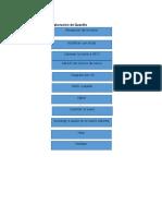 Diagrama de Flujo Quesillo