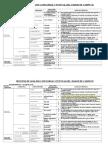 Analisis Del Diario de Campo 1
