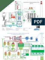 Boiler & Turbin Cfk #3 Flow Proses