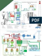 Gambar Flow Proses Boiler Dan Turbin CFK# 1&2