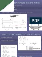 Cargas Variables- Fatiga