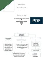 La Prospectiva y El Derecho Internacional Mega Tentencias SEBAS